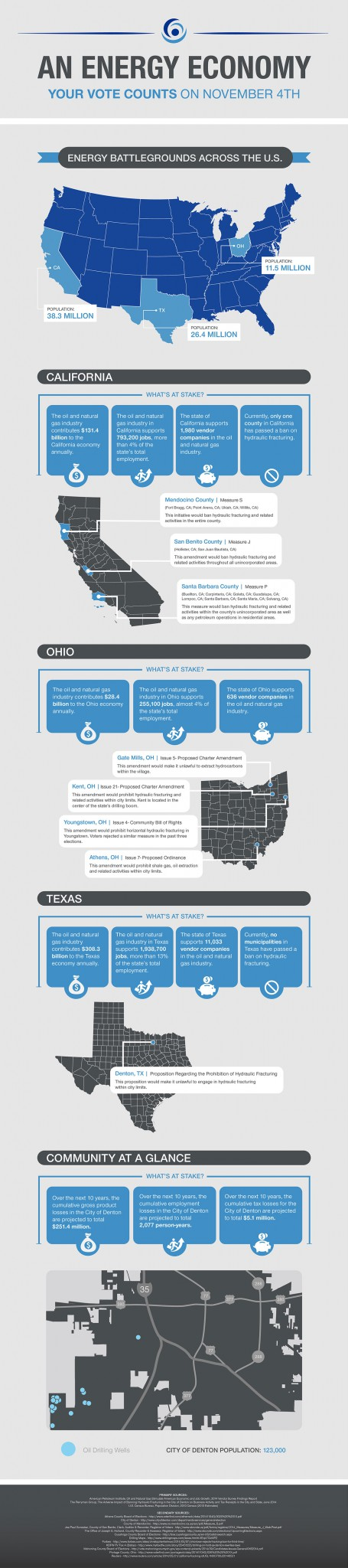 PESAinfograph-HydraulicFracturing