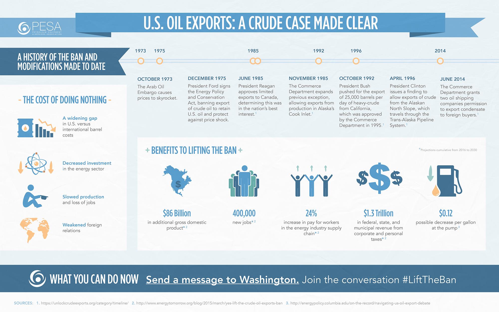 infographic_oilexports