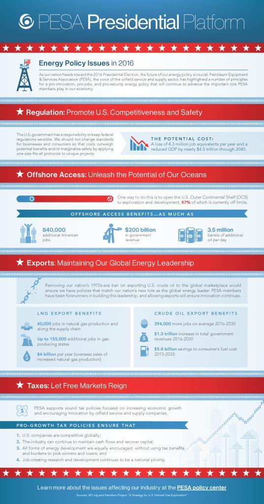 PESA_PresidentialPlatform_infographic