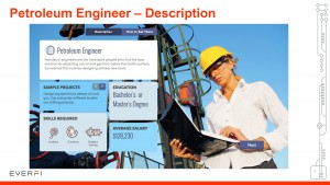 Sample Career Card