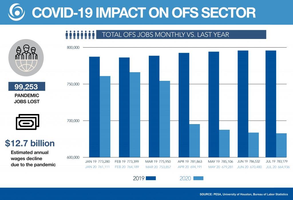 Jobs-Report-May2020